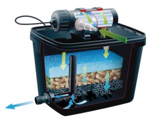 filtro para estanque con bomba
